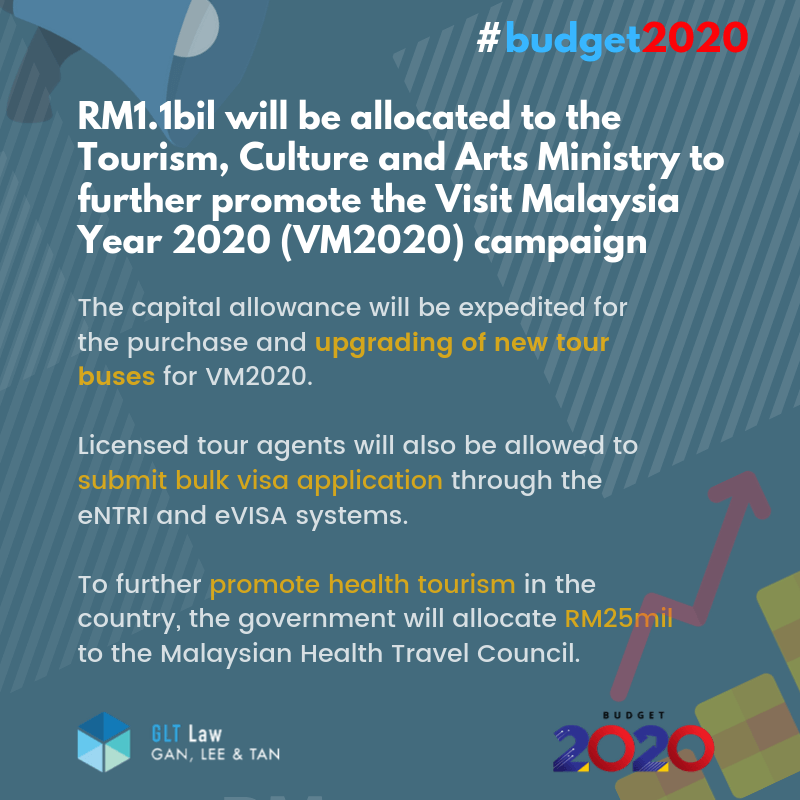 Budget 2020 to promote Visit Malaysia year 2020